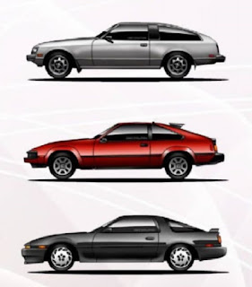 Sejarah mobil sport legenda, Toyota Supra
