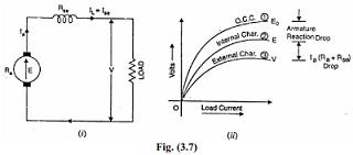 Characteristics of Series Generator