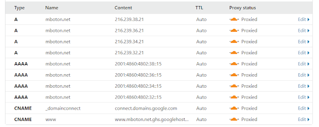 DNS CloudFlare Setting