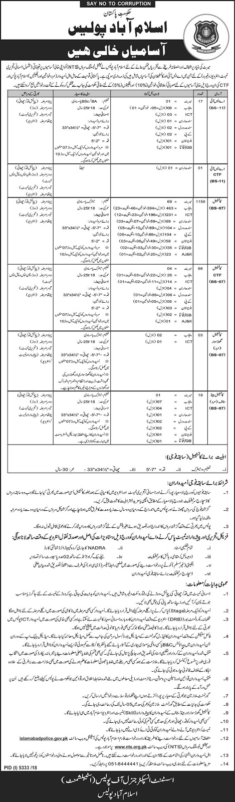 Advertisement of Islamabad Police Jobs