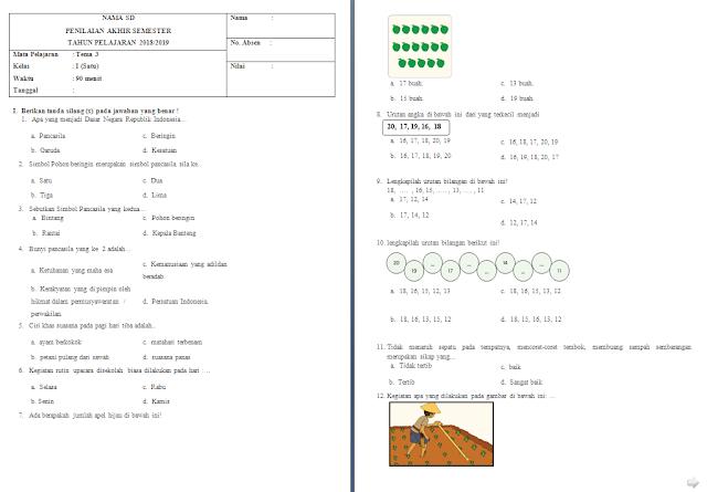 Soal Penilaian Akhir Semester (PAS) Kelas 1 SD/MI: Tema 3