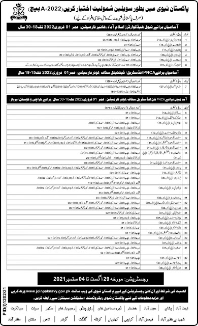 Latest Today jobs-Pakistan navy civilian jobs 2021