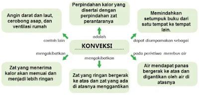 Kunci-Jawaban-Kelas-5-Tema-6-Halaman-82-Buku-Tematik