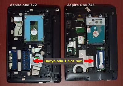 Tempat slot ram laptop slim Acer cara menambah ram laptop