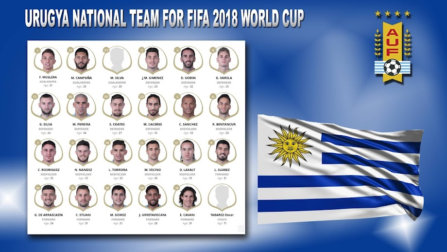 Squad List of Team Uruguay at FIFA 2018 World Cup