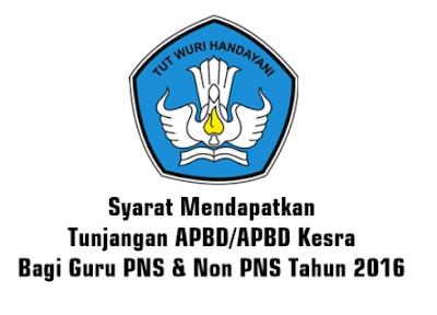 Syarat Memperoleh Tunjangan Kesra APBD/APBN Bagi PNS Dan Non PNS Terbaru