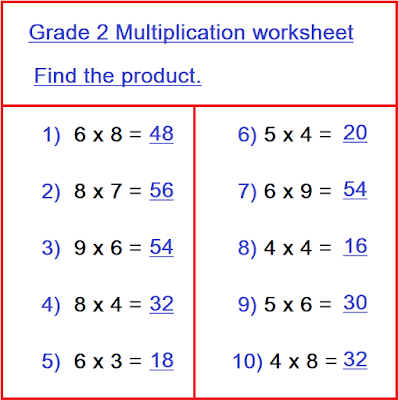 maths worksheet for class 2, homework help, homework, multiplication for class 2, Self Study Mantra, grade 2 multiplication worksheet