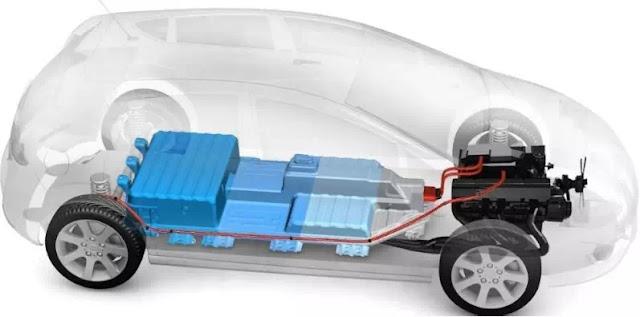 Tipe dan jenis kendaraan listrik yang ada di pasar-1