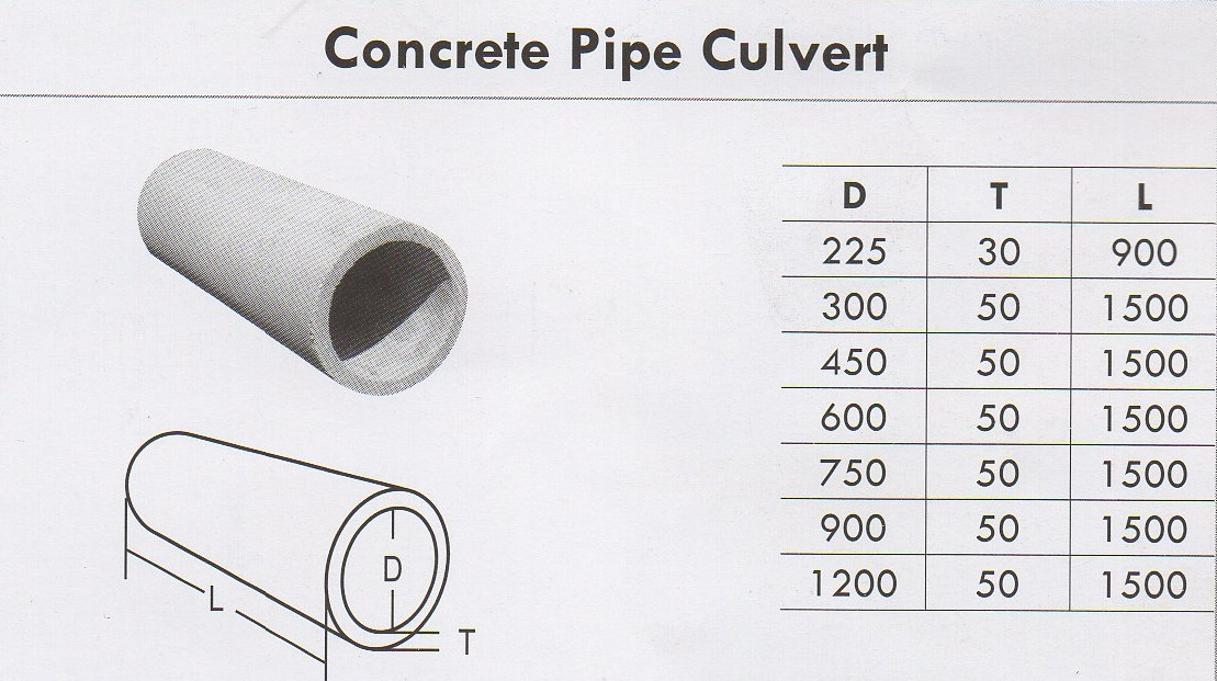 Precast Compressed Slab Concrete Grating Pipe Culvert