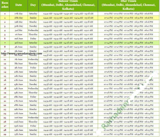 Ramadan Timetable (Calendar) 2017 India with Sahri and Iftar Timing