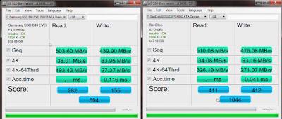 Samsung 840 Evo 256GB ve SanDisk Extreme Pro 480GB Benchmark Testi