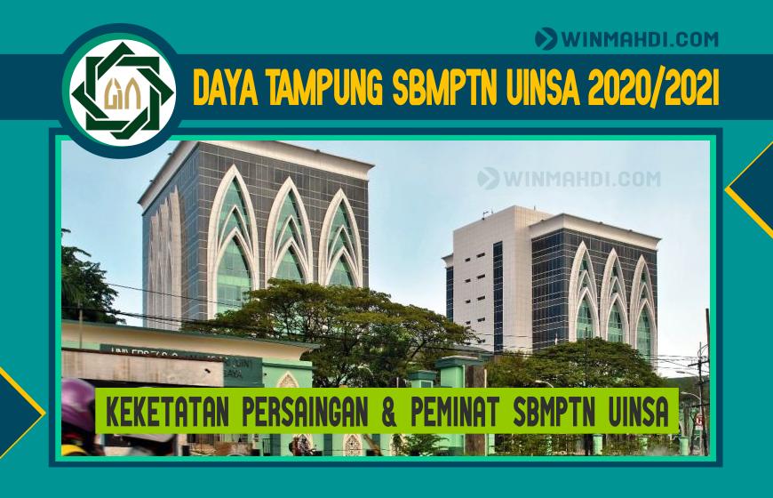 DAYA TAMPUNG SBMPTN UINSA 2020-2021