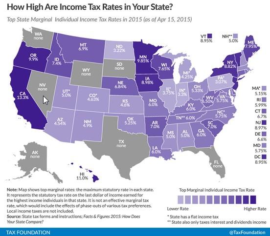 las vegas nevada state tax rate
