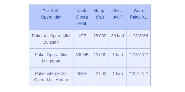 Paket Internet XL Opera Mini