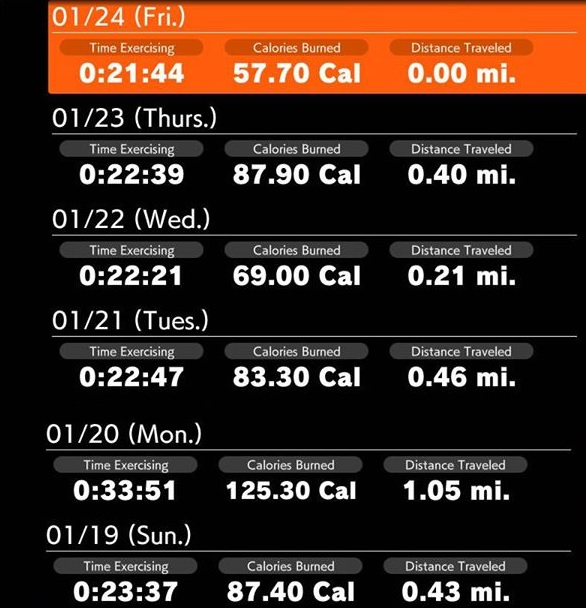 Ring Fit Adventure exercise log world week 11