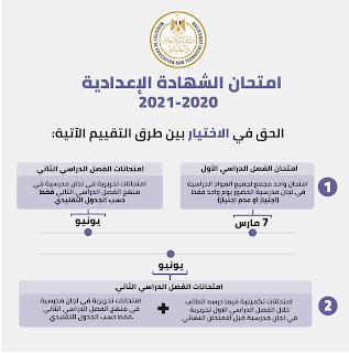 تعرف على جدول امتحانات وضوابط النجاح والانتقال للصفوف الأعلى للشهادة الاعدادية