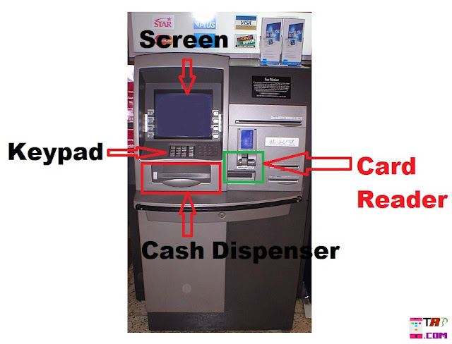 Parts of ATM