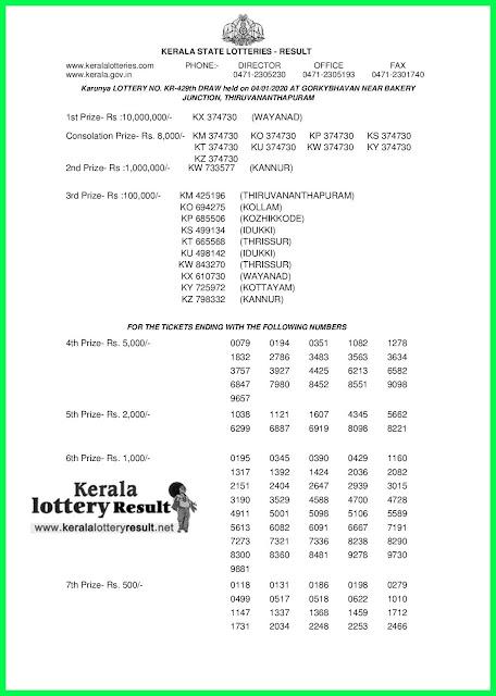 Kerala Lottery Result 04-01-2020 Karunya KR-429 (keralalotteryresult.net)-