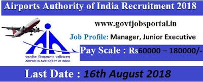 aai recruitment