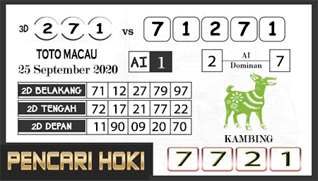 Prediksi Pencari Hoki Group Macau Jumat 25 September 2020