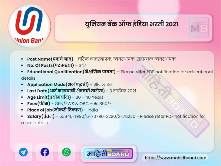 Union Bank of India Bharti 2021