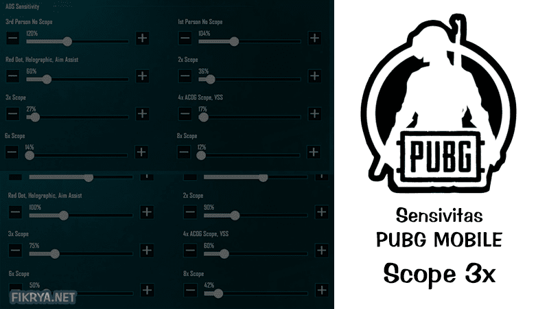 Sensivitas pubg mobile scope 3x