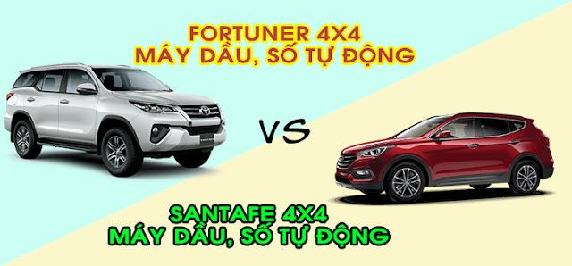 So sánh Toyota Fortuner với Hyundai Santafe ở bản máy dầu, 2 cầu, số tự động ảnh 1