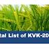 Total numbers of KVK (Krishi Vigyan Kendra) in India-2020