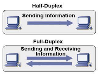 Full-Duplex dan Half-Duplex Ethernet