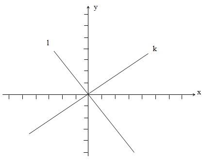 Sistem persamaan linear homogen trivial