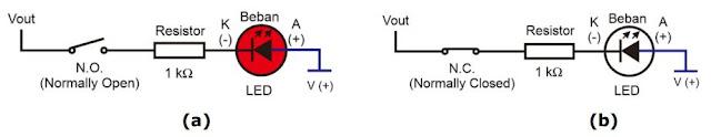 Pemasangan beban pada kondisi aktif Low Sensor Induktif jenis N.O.