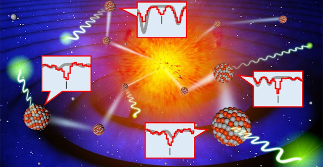 Conceptual diagram of this research. Various heavy metals with unique wavelength signatures are produced in an explosion following a merger of binary neutron stars. These metals are then incorporated into newly forming stars where their signatures can be observed. (Credit: NAOJ, University of Tokyo)