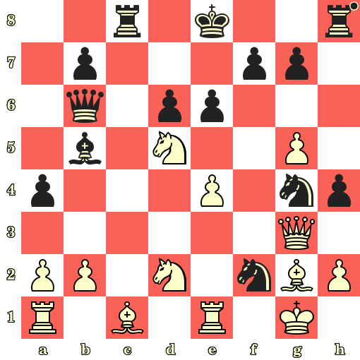Les Noirs jouent et matent en 4 coups - Vitaly Shinkevich vs Pavel Ponkratov, Skolkovo, 2019