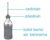Cara Membuat Termometer Sederhana