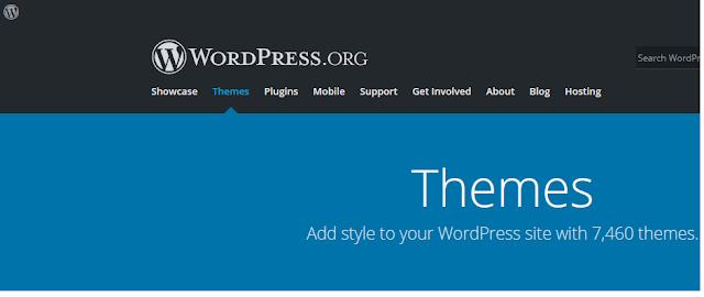 What is Wordpress? | Wordpress Kya hai in Hindi | वर्डप्रेस क्या है?