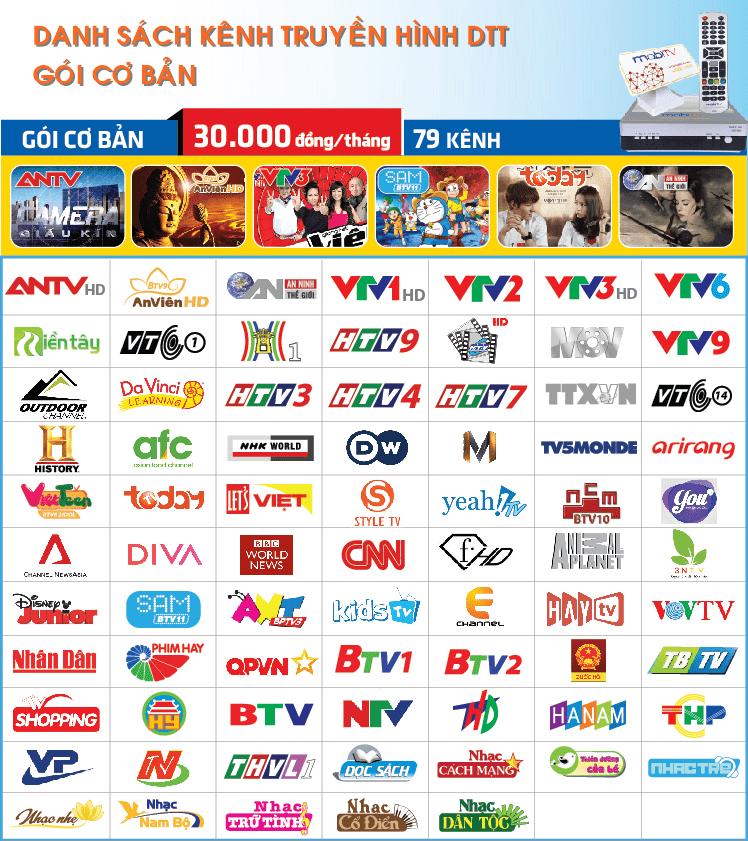 Bảng kênh truyền hình An Viên - Gói cơ bản (Hệ thống truyền hình DTT)