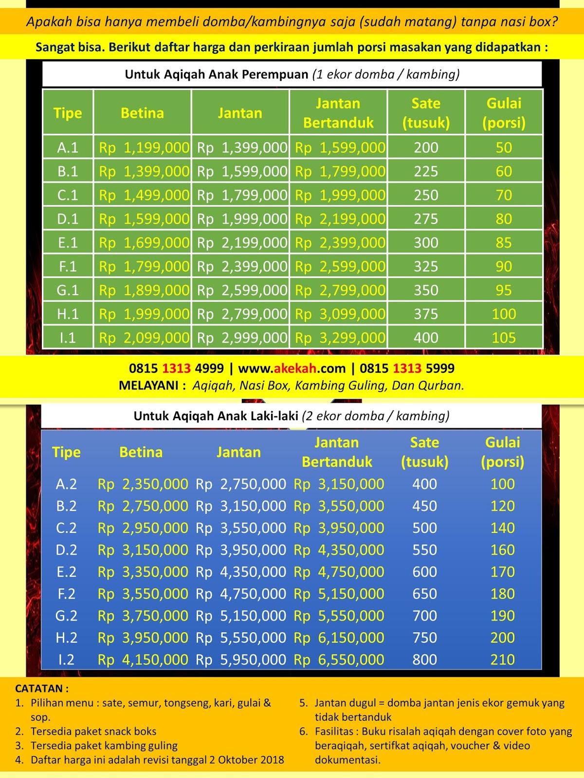 Penyedia Layanan Akikah & Catering Murah Untuk Laki-Laki Daerah Kecamatan Tanjungsari Bogor