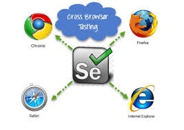 Automated Selenium Cross Browser Testing Online