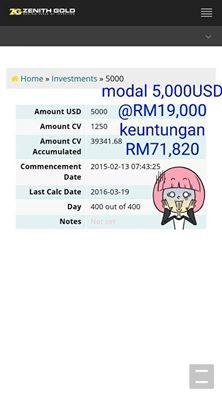 LAGI BUKTI ACCOUNT MATANG MAX 400 HARI DARI INVESTMENT : $5000