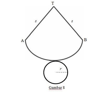 gambar jaring kerucut