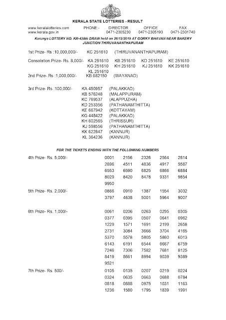 KERALA LOTTERY OFFICIAL RESULT DATED 2019.12.28 KARUNYA KR-428