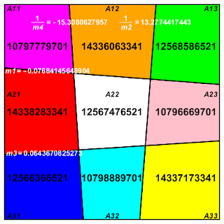 Palindromic prime area magic square