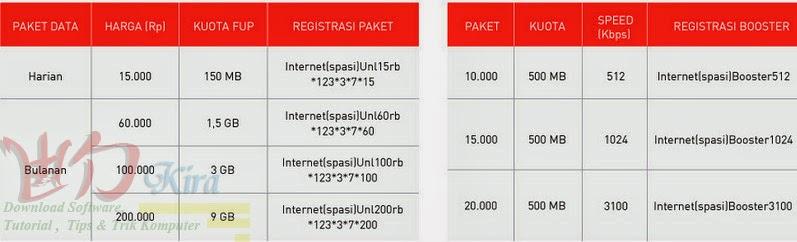 Cara daftar paket smartfren 2015 wd-kira