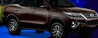Platform Terbaik Untuk Beli Mobil di Dealer Resmi Toyota