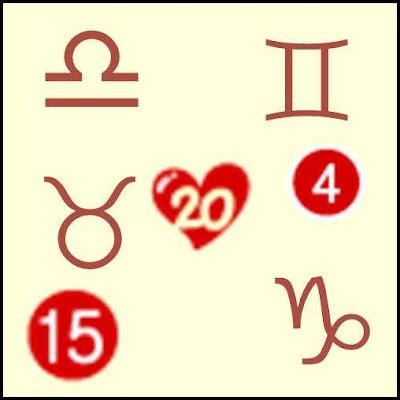 numere norocoase la loto 6 49 5 din 40 in functie de horoscop si zodie