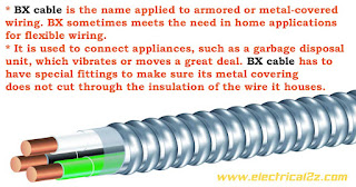 bx cable, bx wire @electrical2z