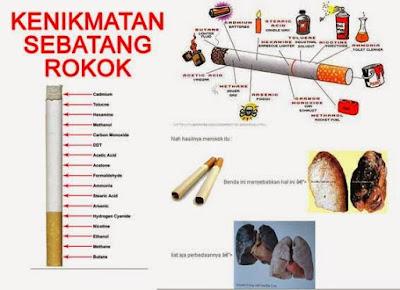 5 Zat Paling Bebahaya yang Terdapat Pada Rokok