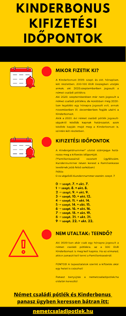 Összefoglaló a német Kinderbonus kifizetési időpontjairól