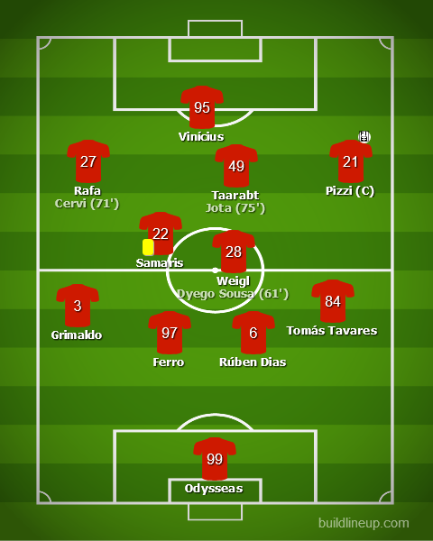 Benfica vs Moreirense- Liga NOS 2019/20
