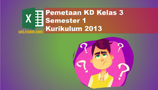 Download format pemetaan kompetensi dasar kelas 3 semester 1 kurikulum 2013
